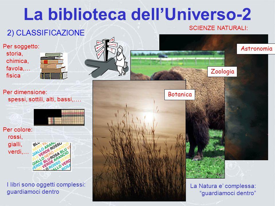 La biblioteca dell'Universo-1 Non c'e' qualcosa di piu' elementare? Di che cosa e' fatta una biblioteca? 1) OSSERVAZIONE Di che cosa e' fatto l'Univer