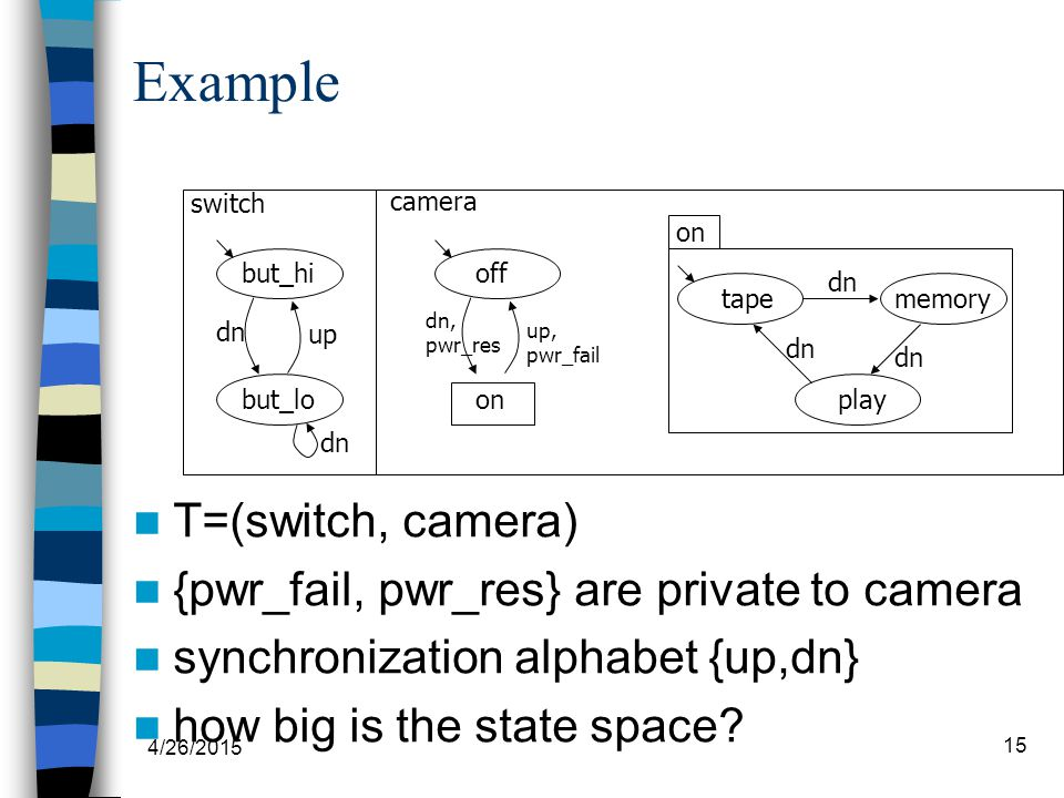 4/26/2015 15 Example T=(switch, camera) {pwr_fail, pwr_res} are private to camera synchronization alphabet {up,dn} how big is the state space? but_hi