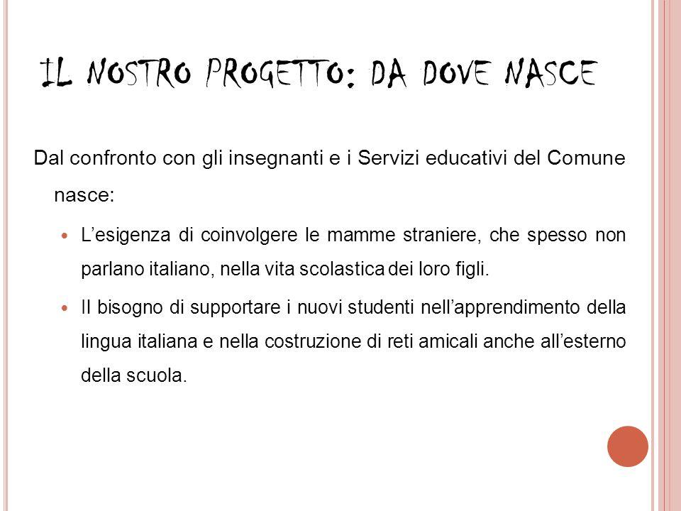 IL NOSTRO PROGETTO : DA DOVE NASCE Dal confronto con gli insegnanti e i Servizi educativi del Comune nasce: L'esigenza di coinvolgere le mamme straniere, che spesso non parlano italiano, nella vita scolastica dei loro figli.