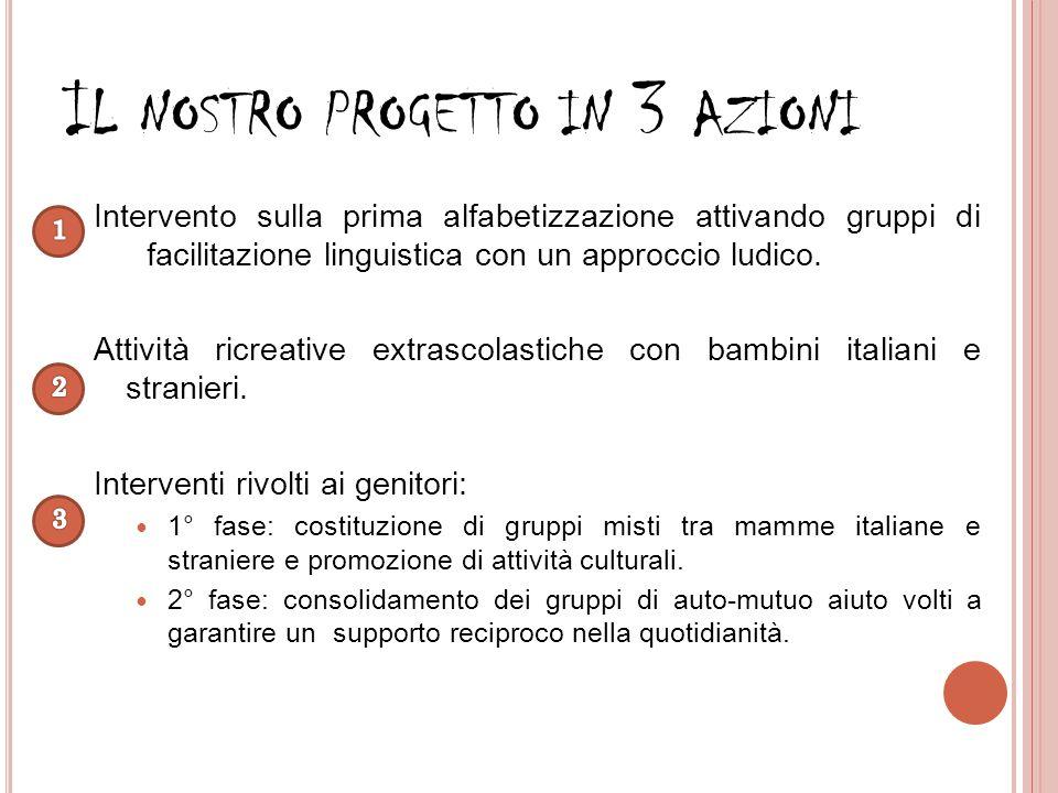 I L NOSTRO PROGETTO IN 3 AZIONI Intervento sulla prima alfabetizzazione attivando gruppi di facilitazione linguistica con un approccio ludico.