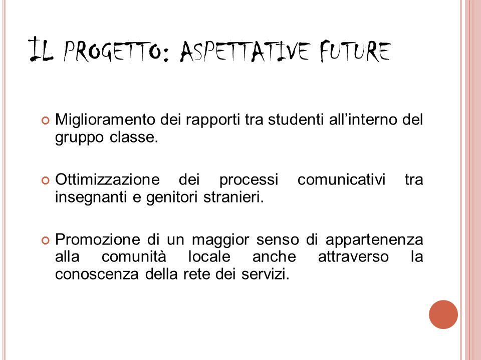 I L PROGETTO : ASPETTATIVE FUTURE Miglioramento dei rapporti tra studenti all'interno del gruppo classe.