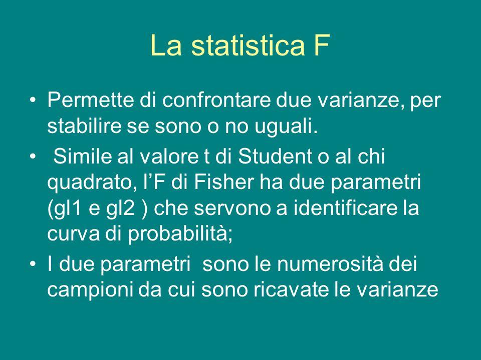 La statistica F Permette di confrontare due varianze, per stabilire se sono o no uguali. Simile al valore t di Student o al chi quadrato, l'F di Fishe