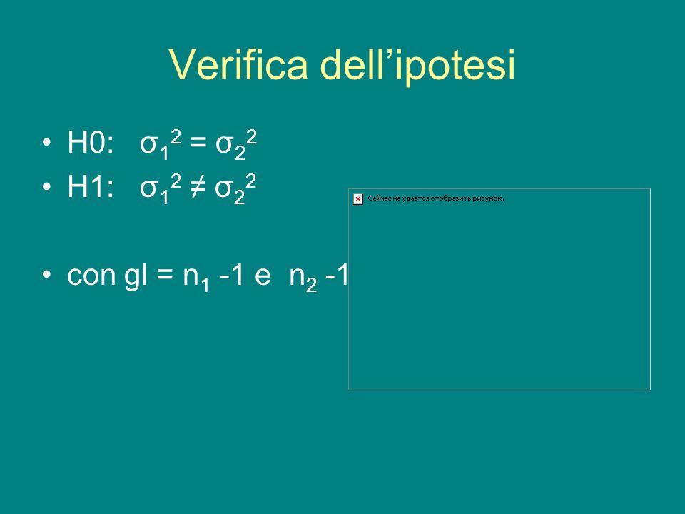 Verifica dell'ipotesi H0: σ 1 2 = σ 2 2 H1: σ 1 2 ≠ σ 2 2 con gl = n 1 -1 e n 2 -1
