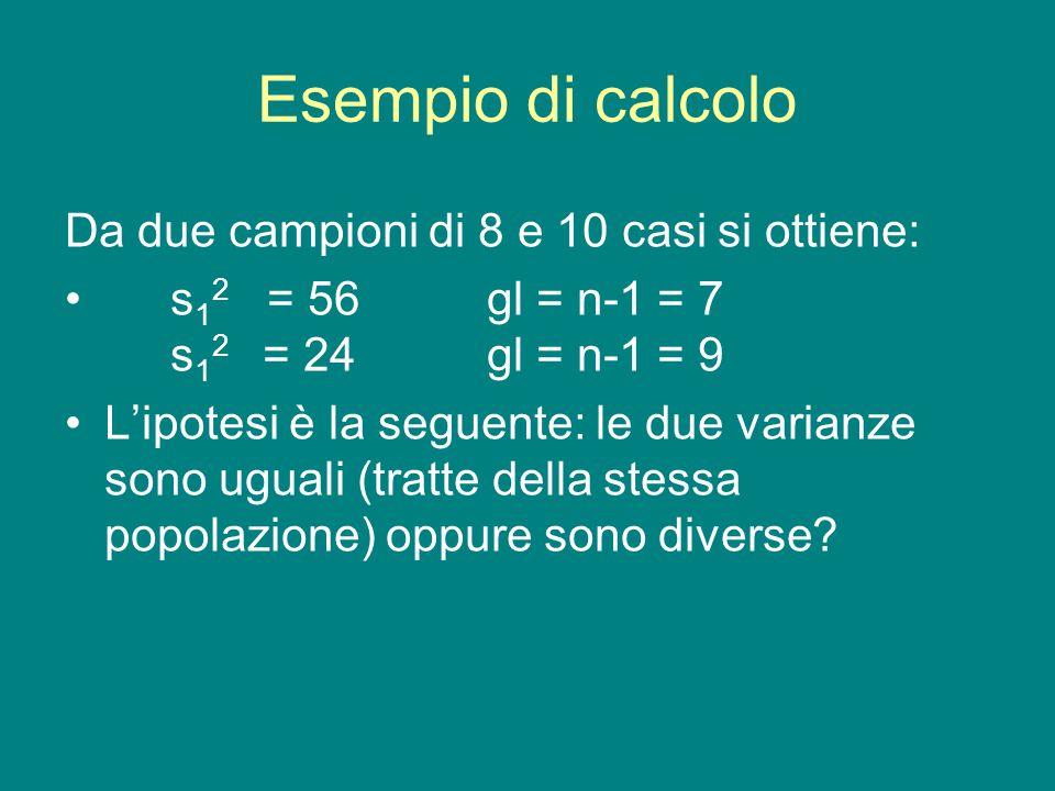 Da due campioni di 8 e 10 casi si ottiene: s 1 2 = 56gl = n-1 = 7 s 1 2 = 24gl = n-1 = 9 L'ipotesi è la seguente: le due varianze sono uguali (tratte