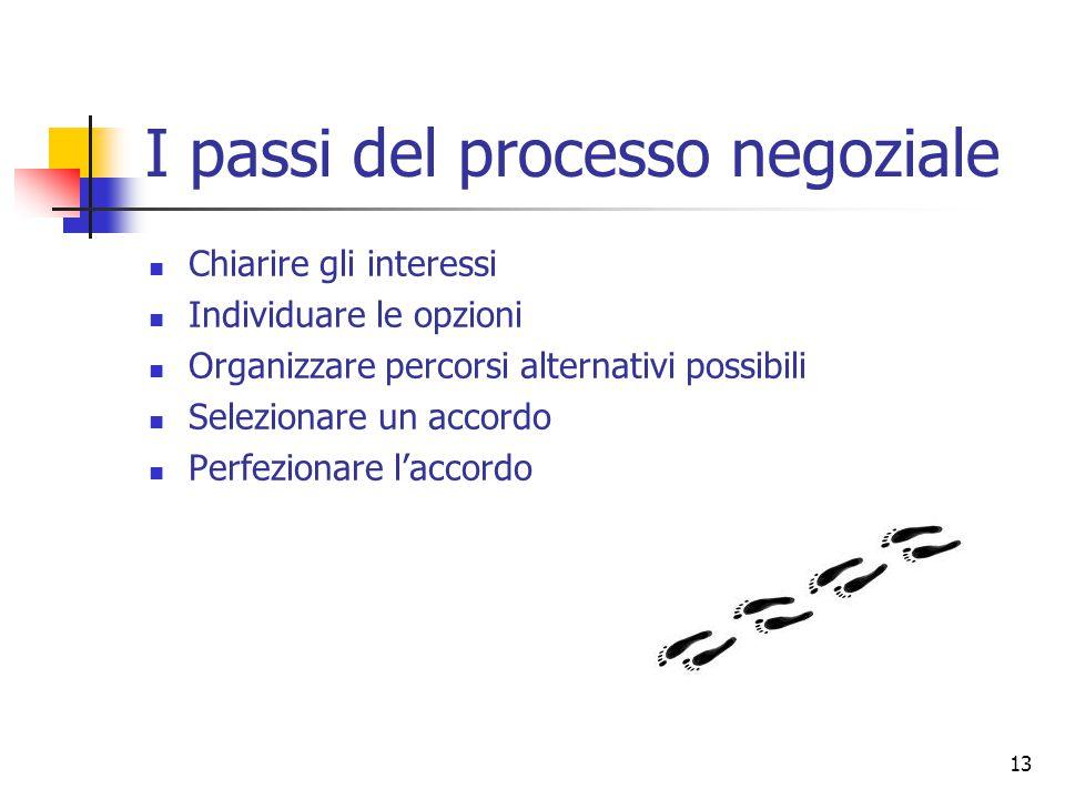 13 I passi del processo negoziale Chiarire gli interessi Individuare le opzioni Organizzare percorsi alternativi possibili Selezionare un accordo Perf