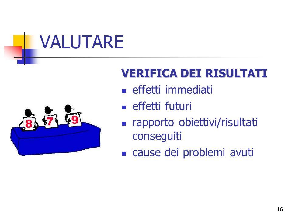 16 VALUTARE VERIFICA DEI RISULTATI effetti immediati effetti futuri rapporto obiettivi/risultati conseguiti cause dei problemi avuti