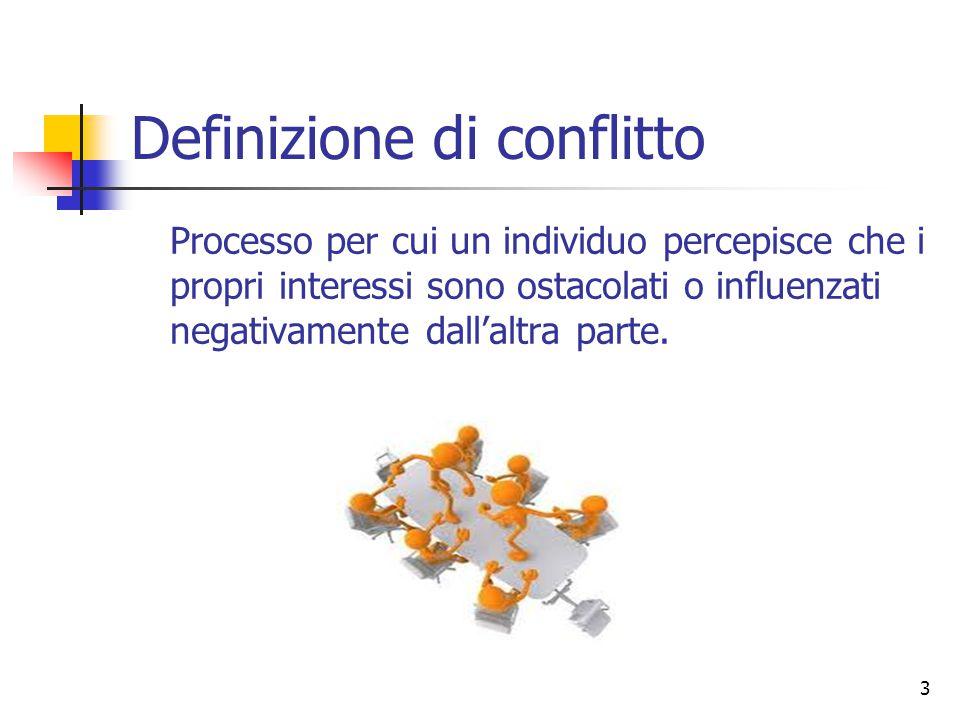3 Definizione di conflitto Processo per cui un individuo percepisce che i propri interessi sono ostacolati o influenzati negativamente dall'altra part