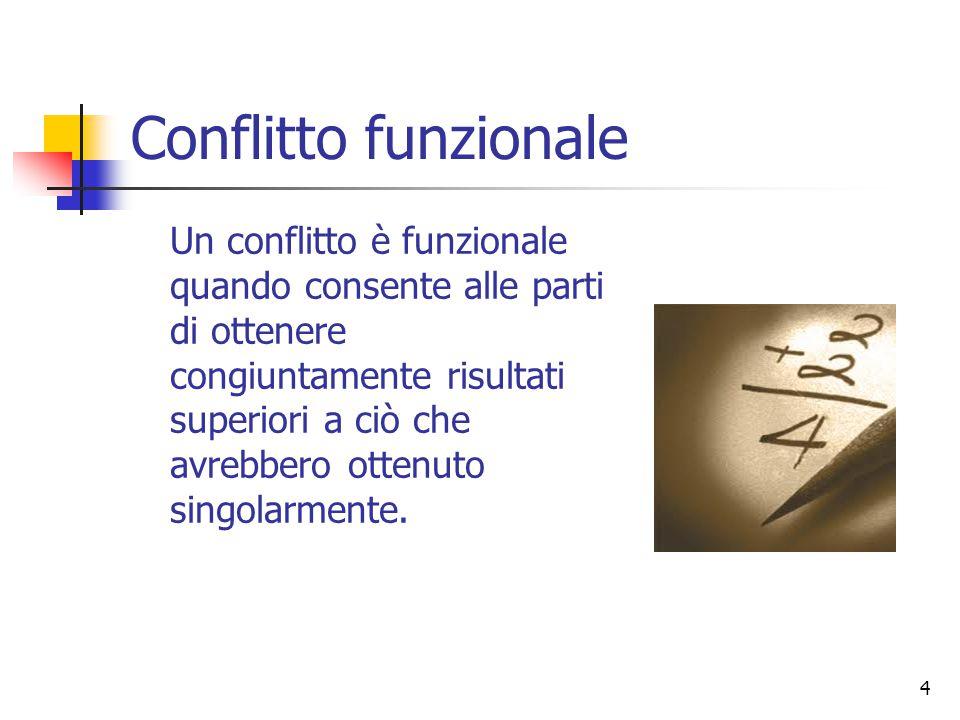 4 Conflitto funzionale Un conflitto è funzionale quando consente alle parti di ottenere congiuntamente risultati superiori a ciò che avrebbero ottenut