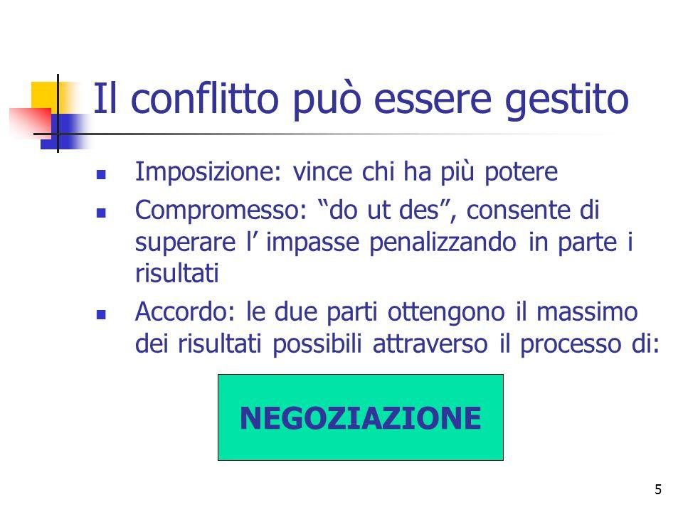 """5 Il conflitto può essere gestito Imposizione: vince chi ha più potere Compromesso: """"do ut des"""", consente di superare l' impasse penalizzando in parte"""