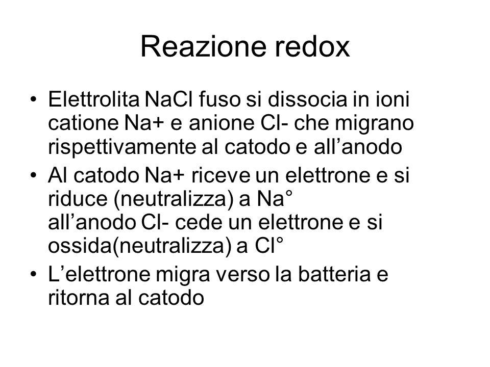 Reazione redox Elettrolita NaCl fuso si dissocia in ioni catione Na+ e anione Cl- che migrano rispettivamente al catodo e all'anodo Al catodo Na+ rice