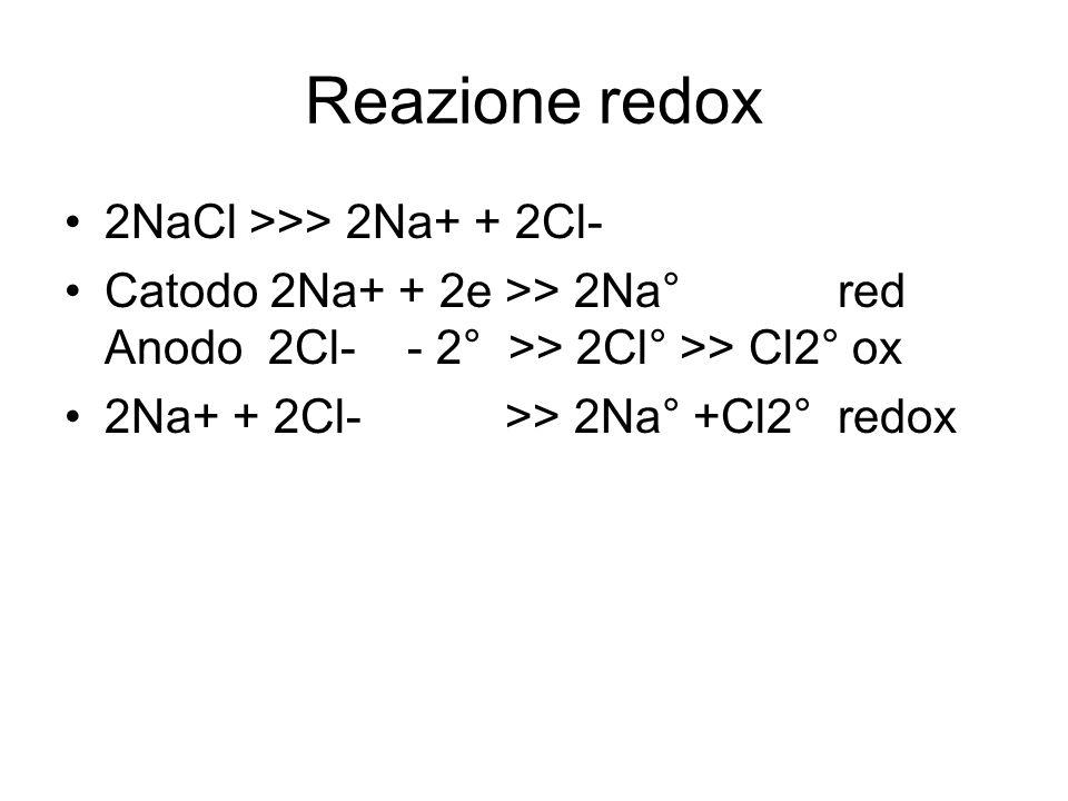 Reazione redox 2NaCl >>> 2Na+ + 2Cl- Catodo 2Na+ + 2e >> 2Na° red Anodo 2Cl- - 2° >> 2Cl° >> Cl2° ox 2Na+ + 2Cl- >> 2Na° +Cl2° redox