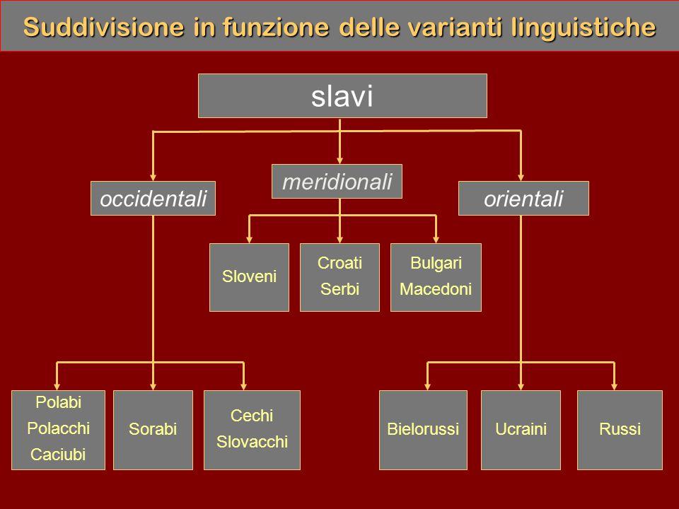 Suddivisione in funzione delle varianti linguistiche slavi occidentali meridionali orientali Croati Serbi Sloveni Bulgari Macedoni Cechi Slovacchi Sor