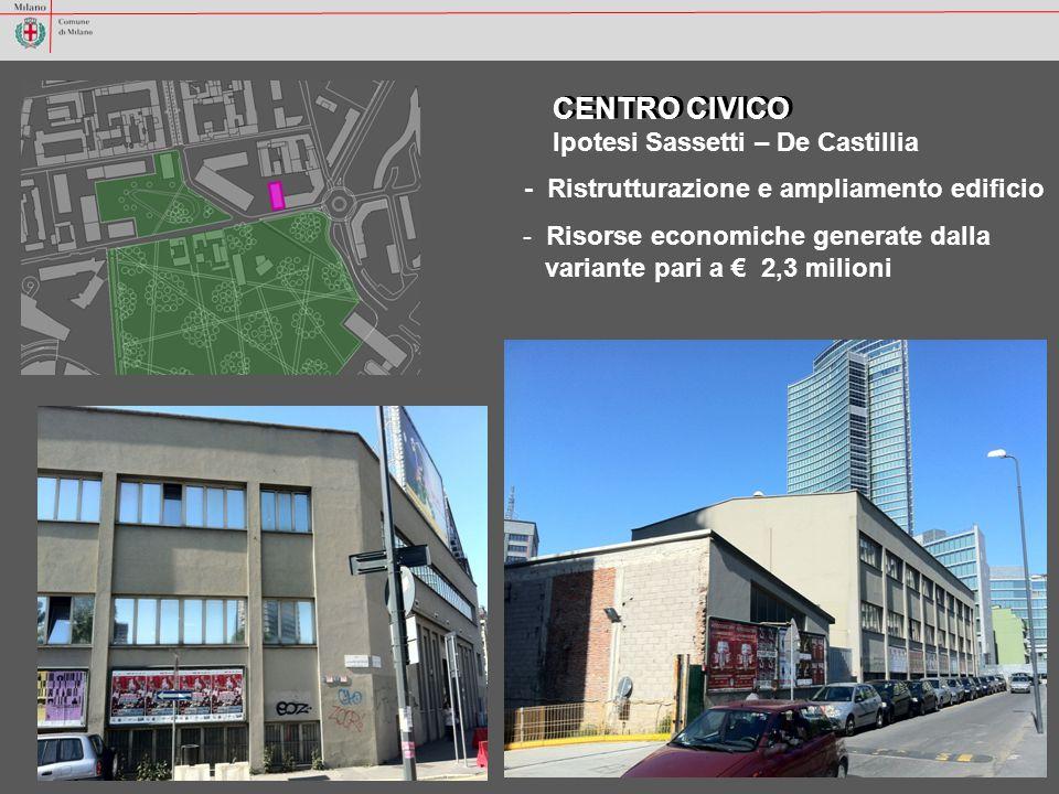 CENTRO CIVICO Edifcio da realizzare CENTRO CIVICO Ipotesi Vicolo De Castillia