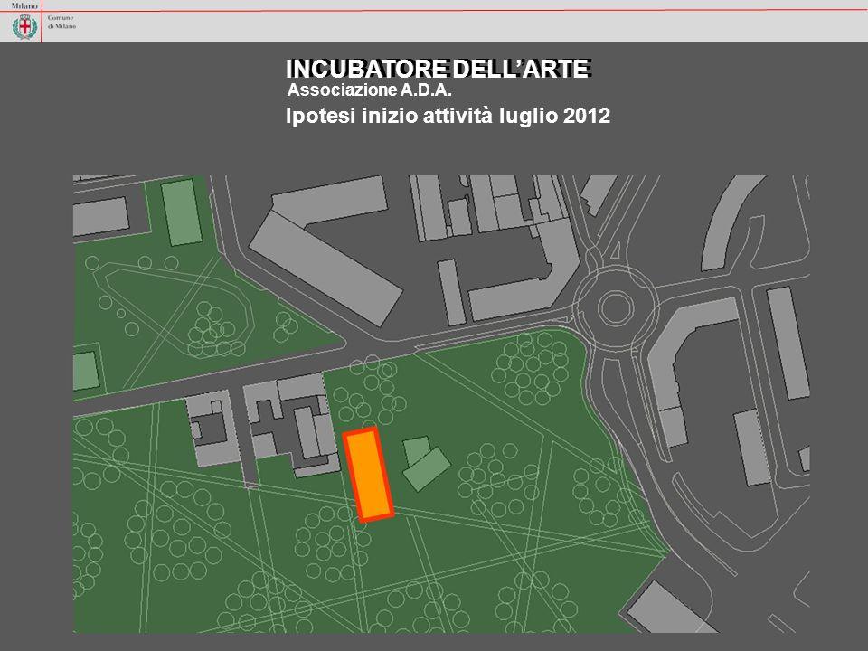 INCUBATORE DELL'ARTE Associazione A.D.A. Ipotesi inizio attività luglio 2012 INCUBATORE DELL'ARTE