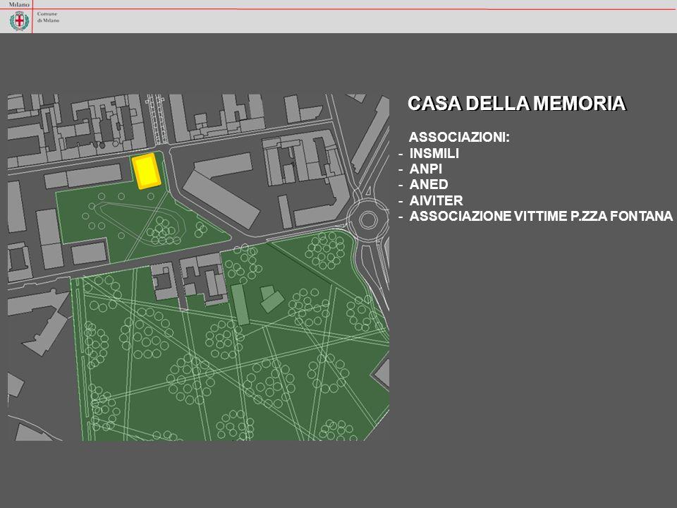 ASILO NIDO REGIONE CONVENZIONE PER n° 32 POSTI Avvio settembre 2012 ASILO NIDO REGIONE