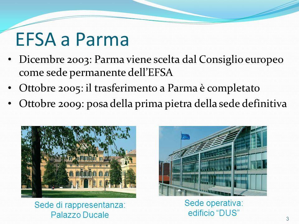 EFSA a Parma 3 Dicembre 2003: Parma viene scelta dal Consiglio europeo come sede permanente dell'EFSA Ottobre 2005: il trasferimento a Parma è completato Ottobre 2009: posa della prima pietra della sede definitiva Sede di rappresentanza: Palazzo Ducale Sede operativa: edificio DUS