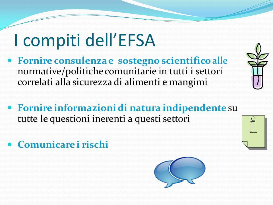 I compiti dell'EFSA Fornire consulenza e sostegno scientifico alle normative/politiche comunitarie in tutti i settori correlati alla sicurezza di alimenti e mangimi Fornire informazioni di natura indipendente su tutte le questioni inerenti a questi settori Comunicare i rischi