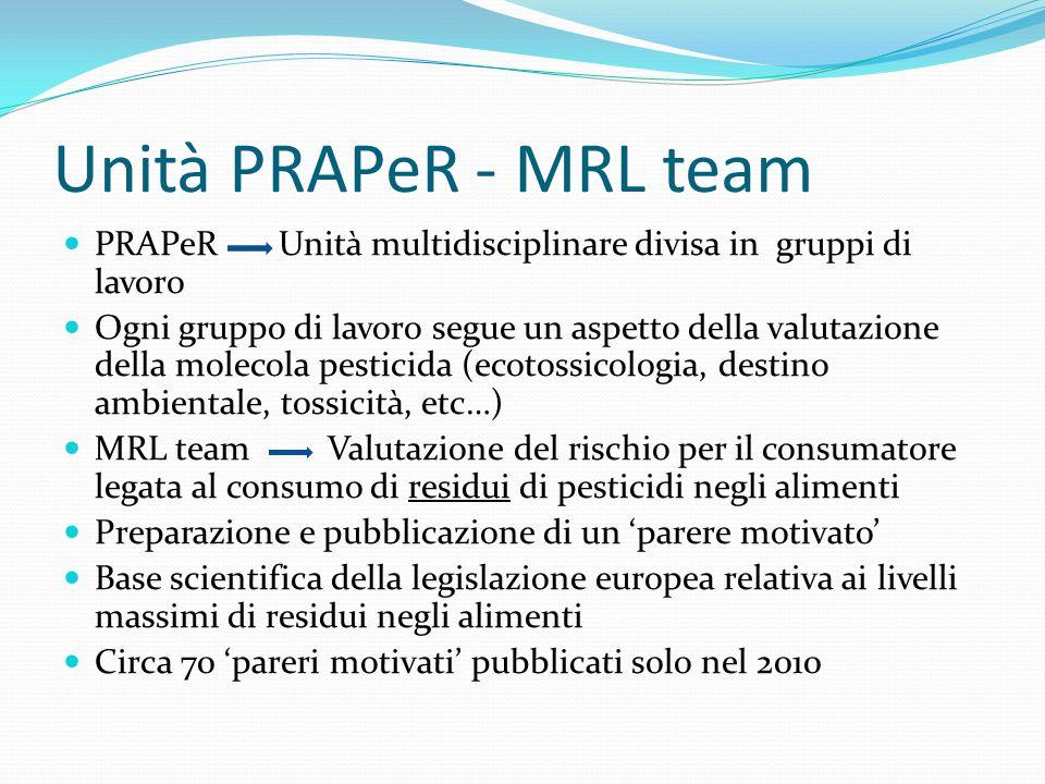 Unità PRAPeR - MRL team PRAPeR Unità multidisciplinare divisa in gruppi di lavoro Ogni gruppo di lavoro segue un aspetto della valutazione della molec