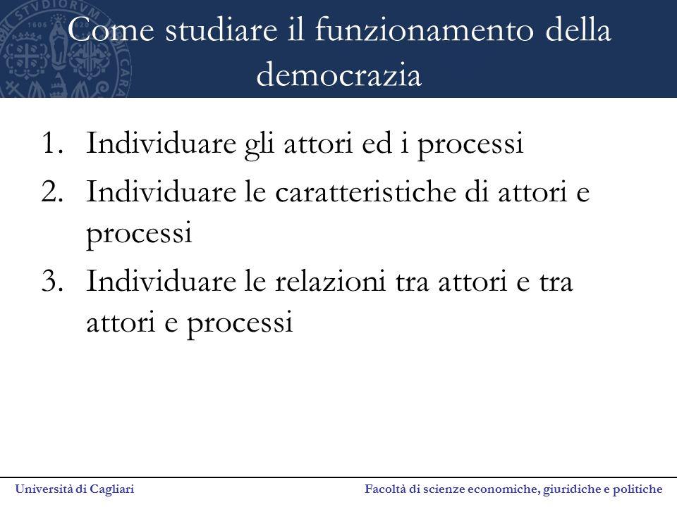 Università di Cagliari Facoltà di scienze economiche, giuridiche e politiche Come studiare il funzionamento della democrazia 1.Individuare gli attori