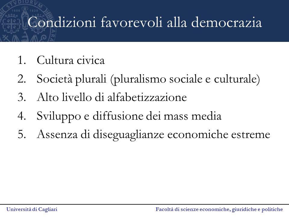 Università di Cagliari Facoltà di scienze economiche, giuridiche e politiche Condizioni favorevoli alla democrazia 1.Cultura civica 2.Società plurali