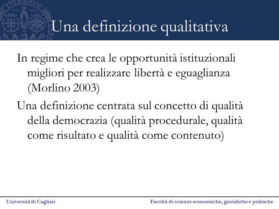 Università di Cagliari Facoltà di scienze economiche, giuridiche e politiche Una definizione qualitativa In regime che crea le opportunità istituziona