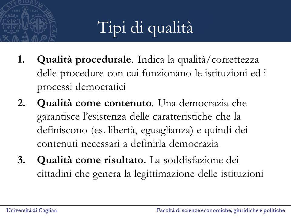 Università di Cagliari Facoltà di scienze economiche, giuridiche e politiche Tipi di qualità 1.Qualità procedurale. Indica la qualità/correttezza dell