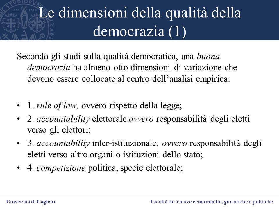 Università di Cagliari Facoltà di scienze economiche, giuridiche e politiche Le dimensioni della qualità della democrazia (1) Secondo gli studi sulla