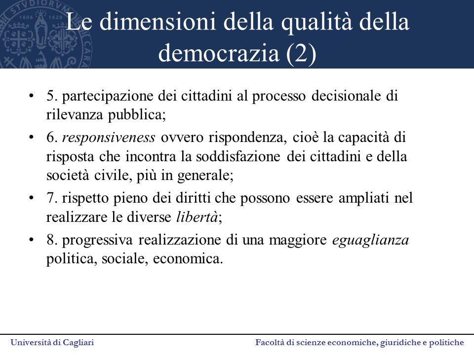 Università di Cagliari Facoltà di scienze economiche, giuridiche e politiche Le dimensioni della qualità della democrazia (2) 5. partecipazione dei ci