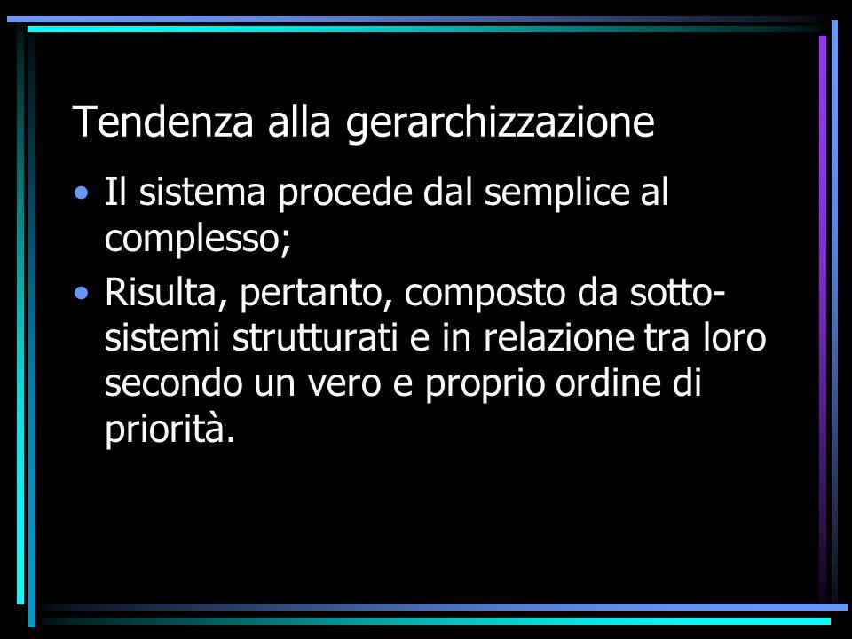 Tendenza alla gerarchizzazione Il sistema procede dal semplice al complesso; Risulta, pertanto, composto da sotto- sistemi strutturati e in relazione