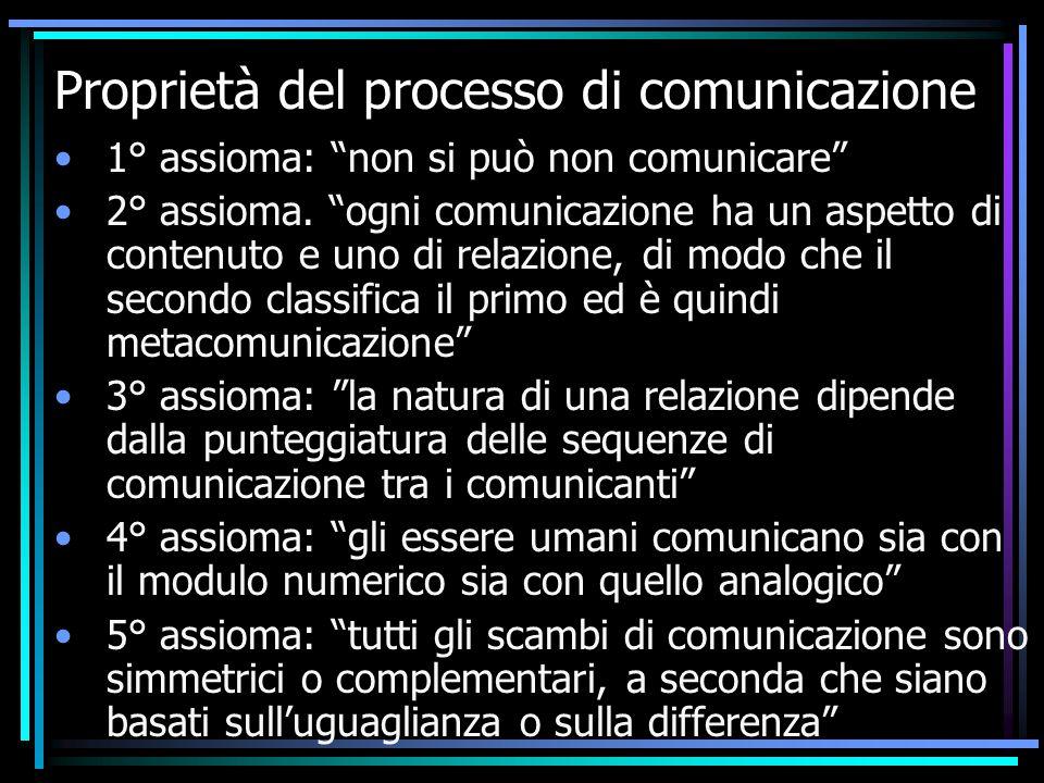 """Proprietà del processo di comunicazione 1° assioma: """"non si può non comunicare"""" 2° assioma. """"ogni comunicazione ha un aspetto di contenuto e uno di re"""