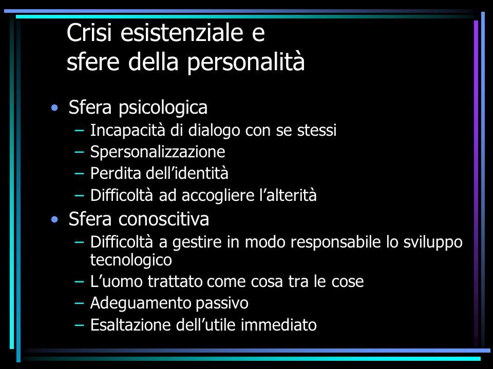 Crisi esistenziale e sfere della personalità Sfera psicologica –Incapacità di dialogo con se stessi –Spersonalizzazione –Perdita dell'identità –Diffic