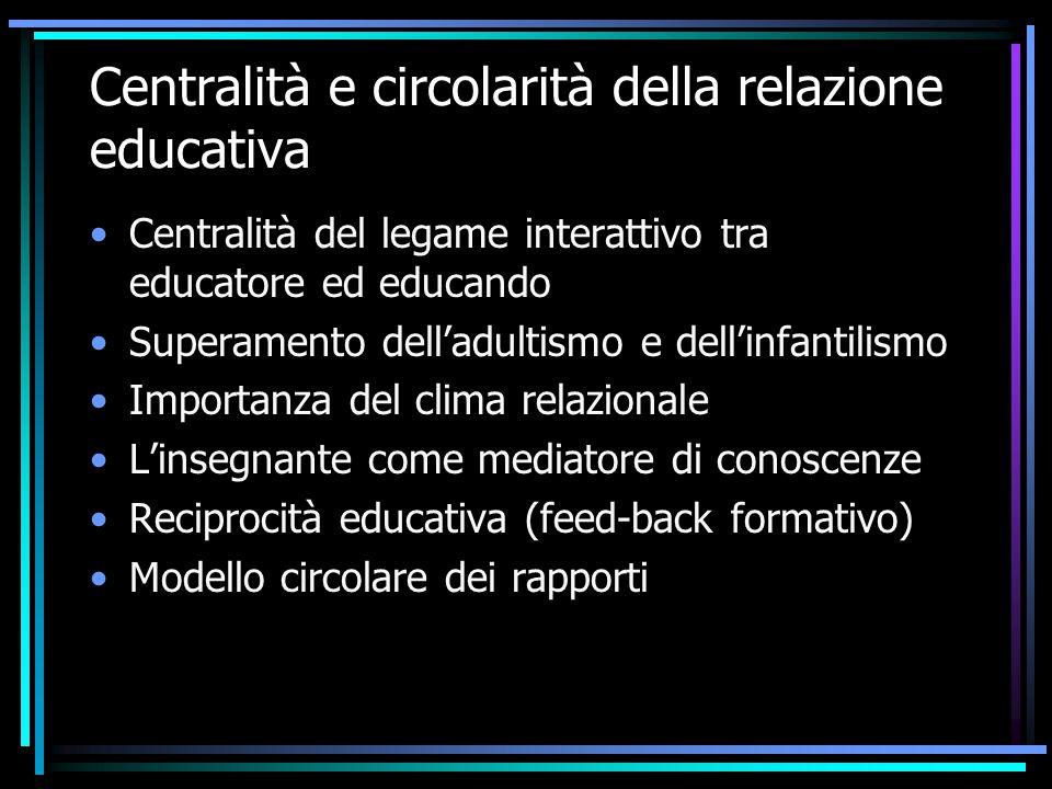 Centralità e circolarità della relazione educativa Centralità del legame interattivo tra educatore ed educando Superamento dell'adultismo e dell'infan
