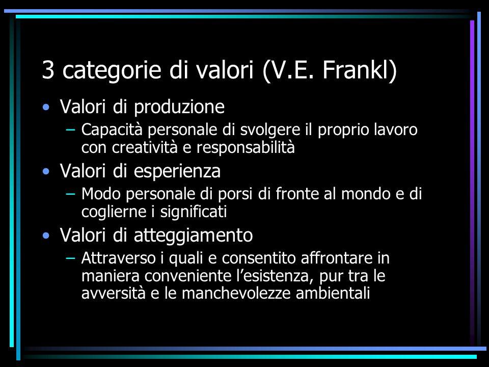 3 categorie di valori (V.E. Frankl) Valori di produzione –Capacità personale di svolgere il proprio lavoro con creatività e responsabilità Valori di e
