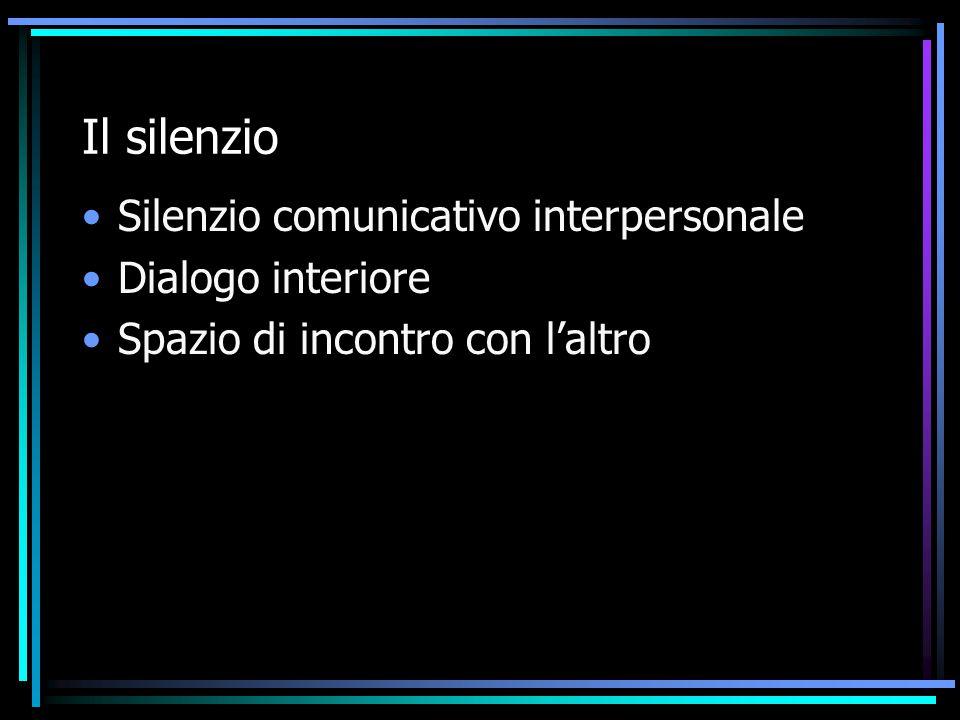 Il silenzio Silenzio comunicativo interpersonale Dialogo interiore Spazio di incontro con l'altro
