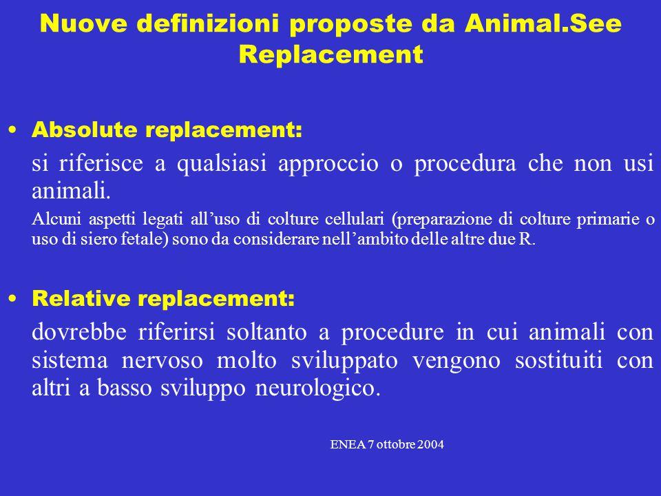 Nuove definizioni proposte da Animal.See Replacement Absolute replacement: si riferisce a qualsiasi approccio o procedura che non usi animali.