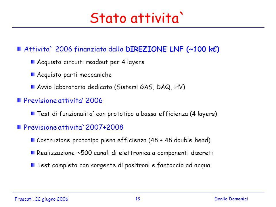 13Danilo Domenici Frascati, 22 giugno 2006 Stato attivita` Attivita` 2006 finanziata dalla DIREZIONE LNF (~100 k€) Acquisto circuiti readout per 4 lay