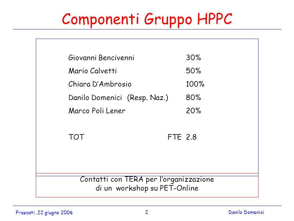 2Danilo Domenici Frascati, 22 giugno 2006 Componenti Gruppo HPPC Giovanni Bencivenni30% Mario Calvetti50% Chiara D'Ambrosio100% Danilo Domenici(Resp.