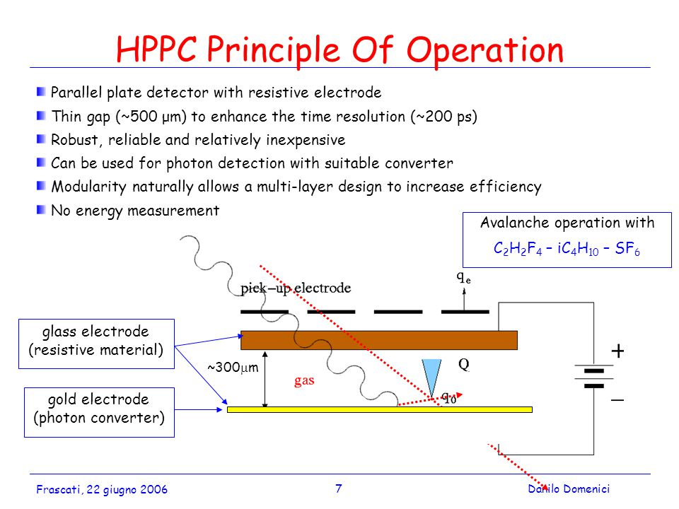 7Danilo Domenici Frascati, 22 giugno 2006 HPPC Principle Of Operation glass electrode (resistive material) Parallel plate detector with resistive electrode Thin gap (~500 μm) to enhance the time resolution (~200 ps) Robust, reliable and relatively inexpensive Can be used for photon detection with suitable converter Modularity naturally allows a multi-layer design to increase efficiency No energy measurement ~300  m gold electrode (photon converter) Avalanche operation with C 2 H 2 F 4 – iC 4 H 10 – SF 6