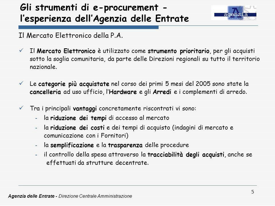 5 Il Mercato Elettronico della P.A.