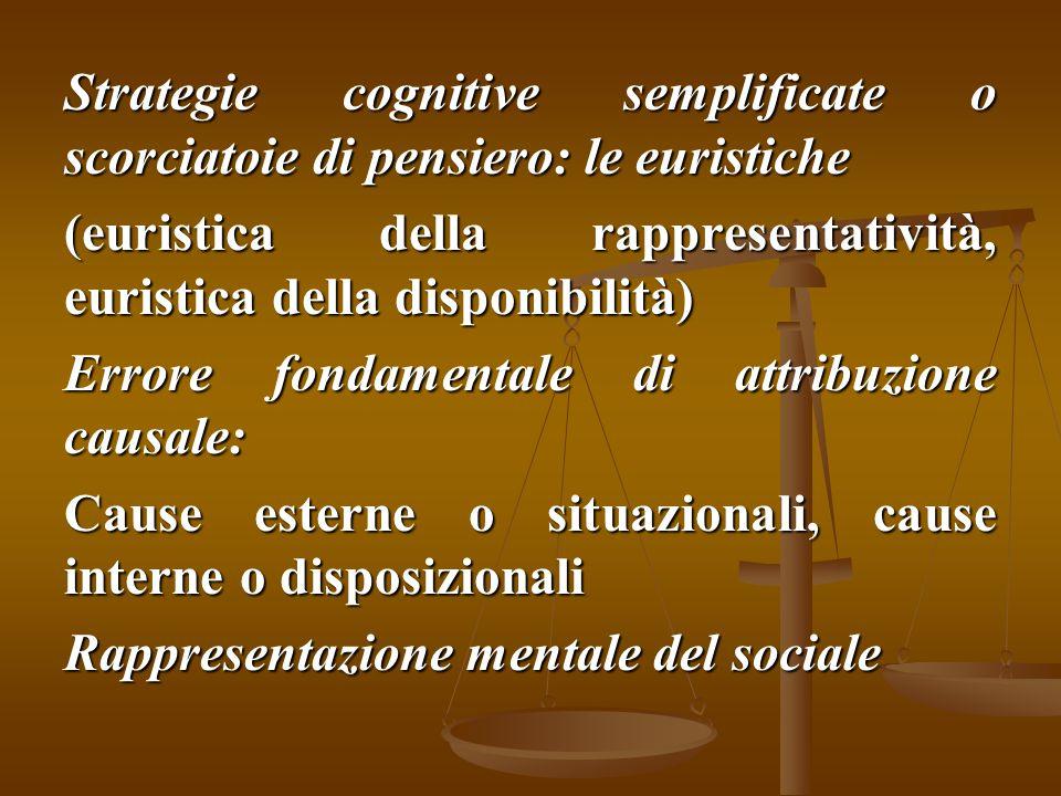Strategie cognitive semplificate o scorciatoie di pensiero: le euristiche (euristica della rappresentatività, euristica della disponibilità) Errore fo