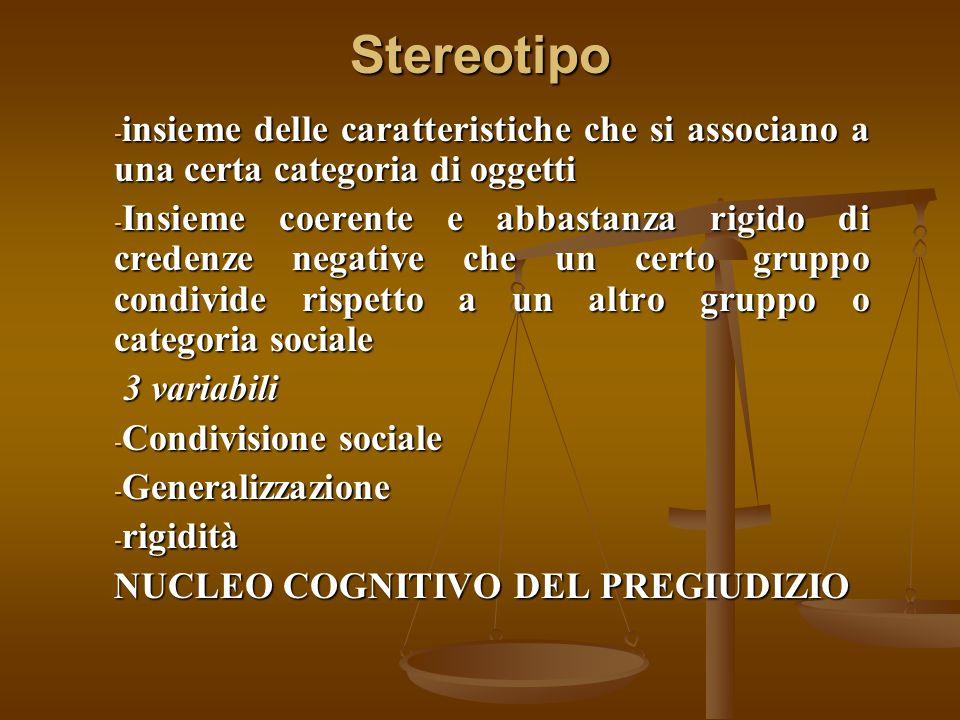 Stereotipo - insieme delle caratteristiche che si associano a una certa categoria di oggetti - Insieme coerente e abbastanza rigido di credenze negati