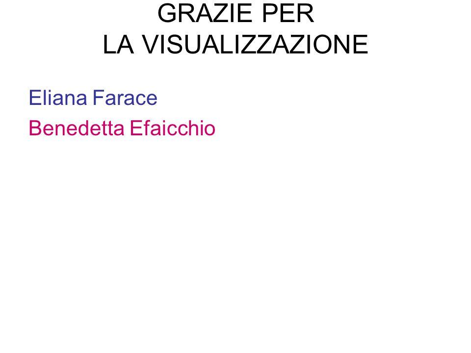 GRAZIE PER LA VISUALIZZAZIONE Eliana Farace Benedetta Efaicchio