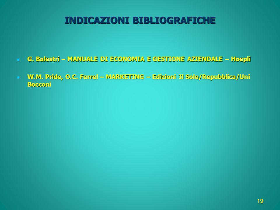 19 INDICAZIONI BIBLIOGRAFICHE G. Balestri – MANUALE DI ECONOMIA E GESTIONE AZIENDALE – Hoepli G. Balestri – MANUALE DI ECONOMIA E GESTIONE AZIENDALE –