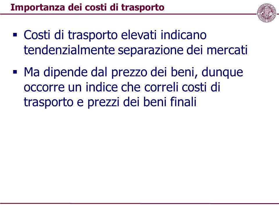 Importanza dei costi di trasporto  Costi di trasporto elevati indicano tendenzialmente separazione dei mercati  Ma dipende dal prezzo dei beni, dunq