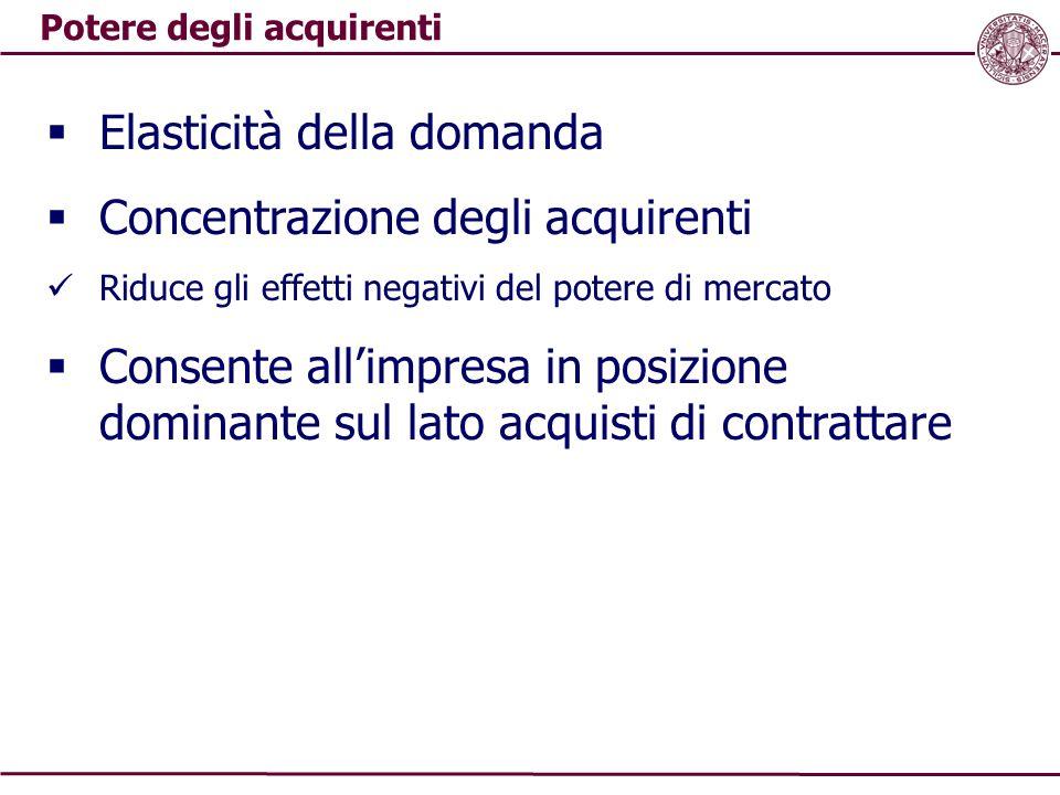 Potere degli acquirenti  Elasticità della domanda  Concentrazione degli acquirenti Riduce gli effetti negativi del potere di mercato  Consente all'