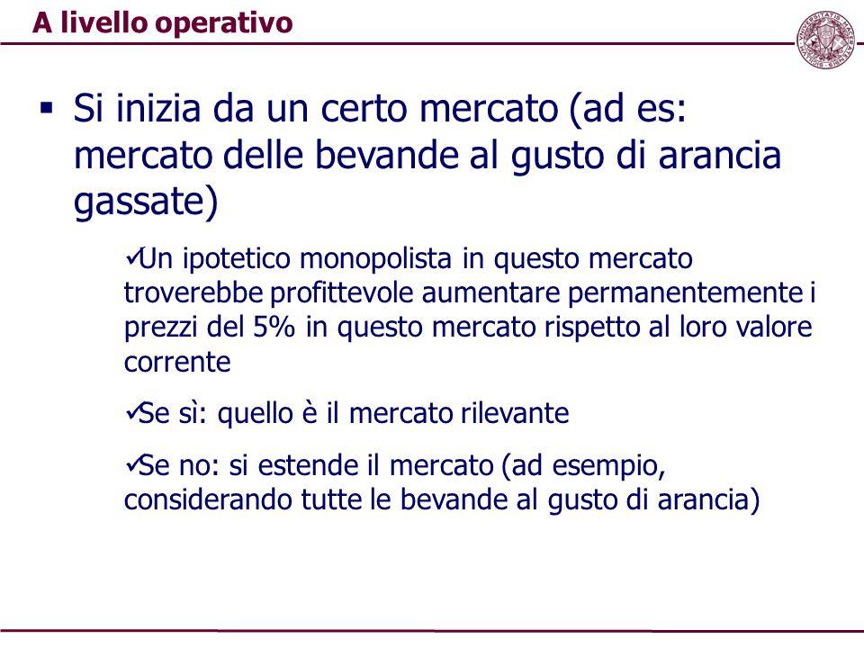 I vincoli competitivi  Prodotti sostituti…  … Ma anche sostituibilità del lato dell'offerta: Considerazione dinamica.