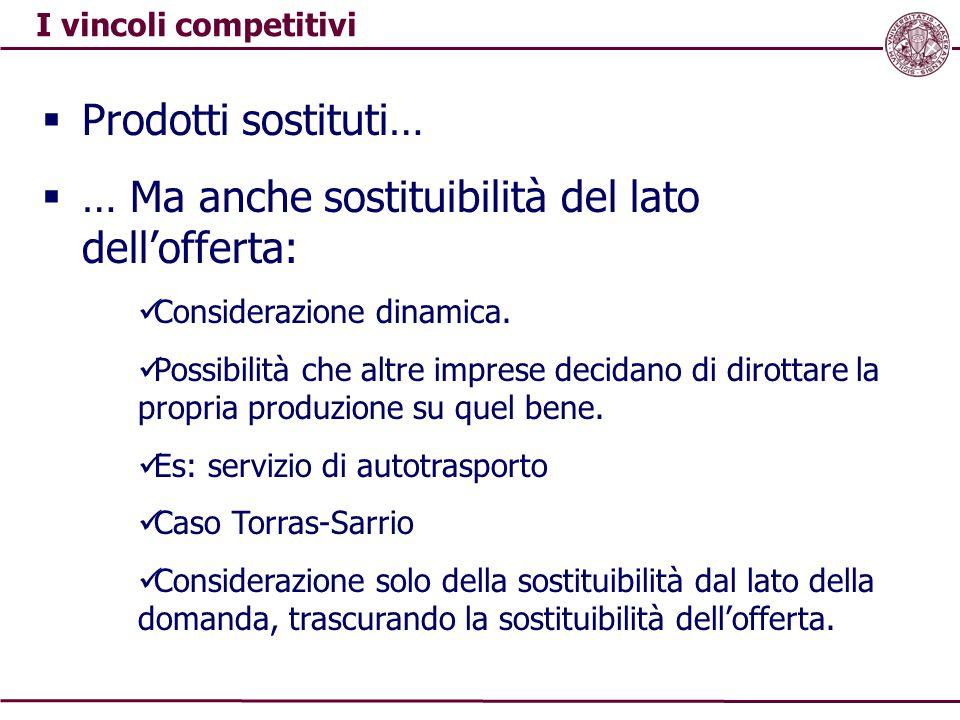 I vincoli competitivi  Prodotti sostituti…  … Ma anche sostituibilità del lato dell'offerta: Considerazione dinamica. Possibilità che altre imprese