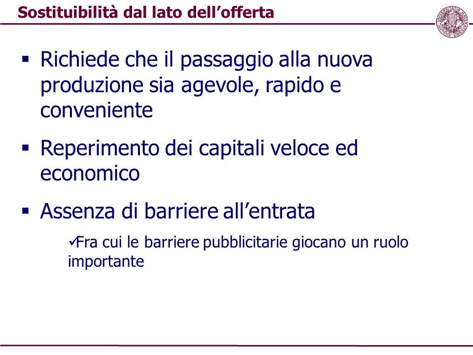 Sostituibilità dal lato dell'offerta  Richiede che il passaggio alla nuova produzione sia agevole, rapido e conveniente  Reperimento dei capitali ve