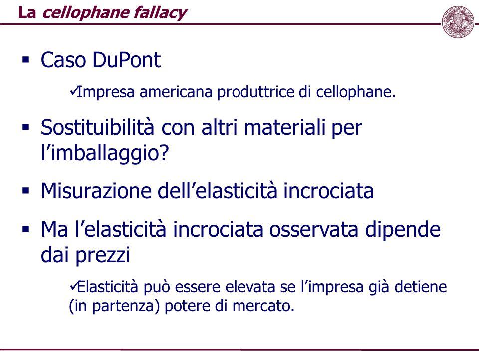 La cellophane fallacy  Caso DuPont Impresa americana produttrice di cellophane.  Sostituibilità con altri materiali per l'imballaggio?  Misurazione