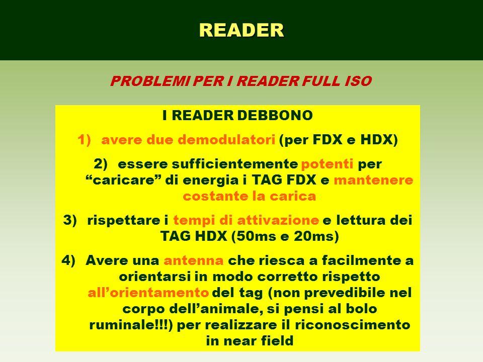 READER PROBLEMI PER I READER FULL ISO I READER DEBBONO 1)avere due demodulatori (per FDX e HDX) 2)essere sufficientemente potenti per caricare di energia i TAG FDX e mantenere costante la carica 3)rispettare i tempi di attivazione e lettura dei TAG HDX (50ms e 20ms) 4)Avere una antenna che riesca a facilmente a orientarsi in modo corretto rispetto all'orientamento del tag (non prevedibile nel corpo dell'animale, si pensi al bolo ruminale!!!) per realizzare il riconoscimento in near field